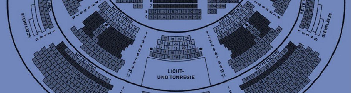 German through Theater